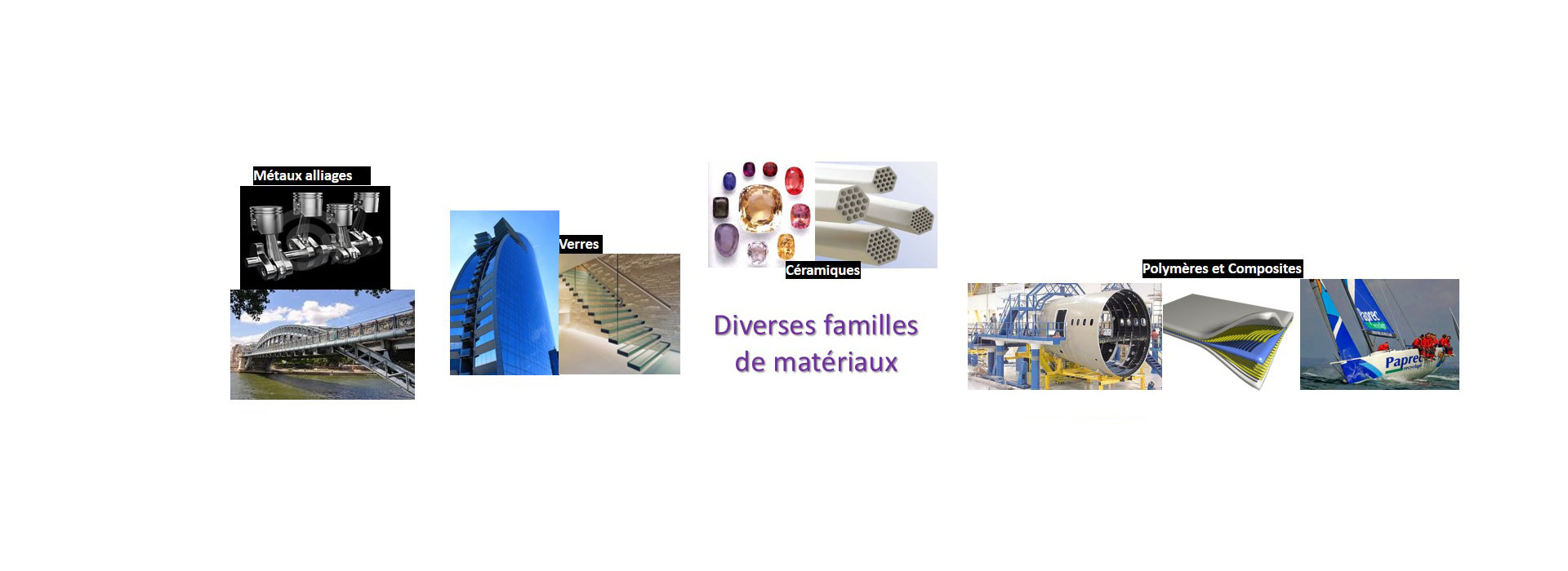 master-materiaux-toulouse-s3